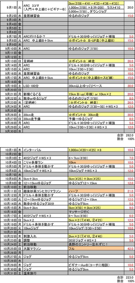 大阪マラソンまでの練習計画.jpg